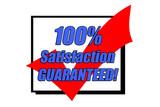 100% Satisfaction Guaranteed Concept poster
