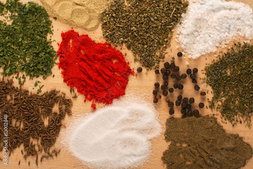poster of Ingredients on wooden table