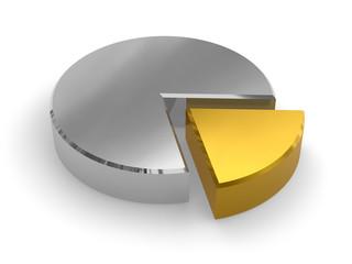 Silver pie chart