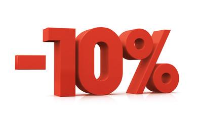 percentage, -10%