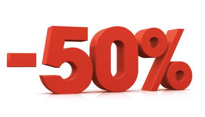 percentage, -50%