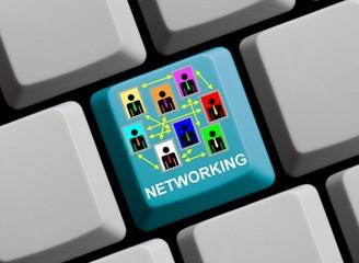 Networking - Netzwerk