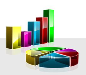 graph statistiques 3D