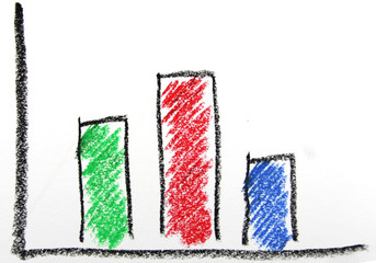 Drawing of bar chart
