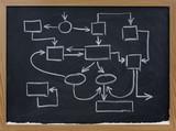 abstract management scheme on blackboard poster