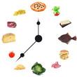orologio gastronomico