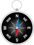 compass with the coloured pointer
