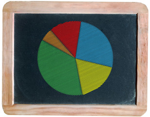 Piechart on blackboard