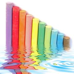 graphique décroissant en bâtons..projets qui tombent à l'eau!