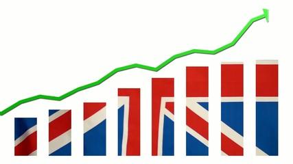 Grafico Inghilterra