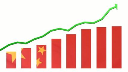Grafico Cina