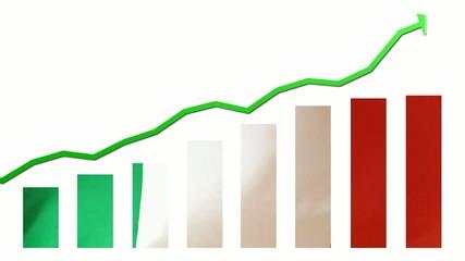 Grafico Italia