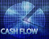 Cash flow budgeting poster