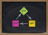 give, gain, grow - personal development concept poster