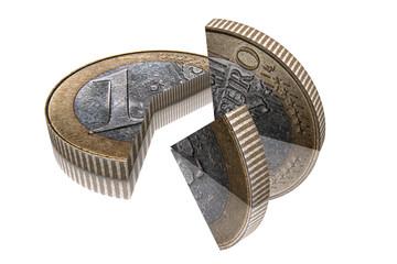 Euro Drittel Reflex