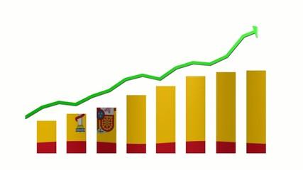 29- European economy - Spagna