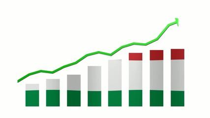 33- European economy - Ungheria
