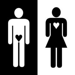 Organes de l'Amour : Homme et Femme