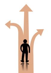 Entscheidung als Weg
