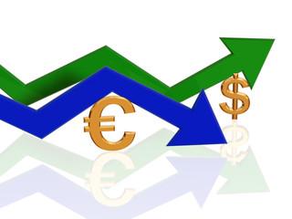 euro and dollar arrows