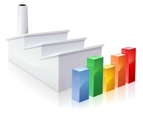 Statistiques sur la production (reflet)