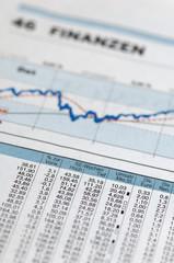 Kurs-Chart und -tabelle