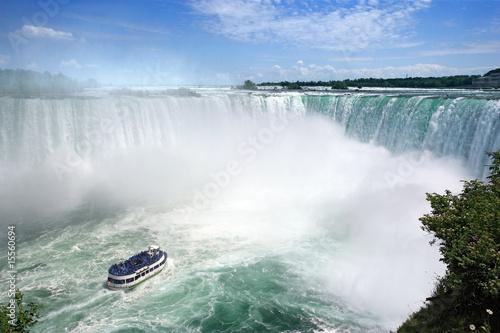 Niagara Falls tourism