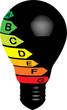ampoule, consommation d'énergie, classement