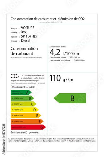 étiquette, modèle étiquette énergie voiture