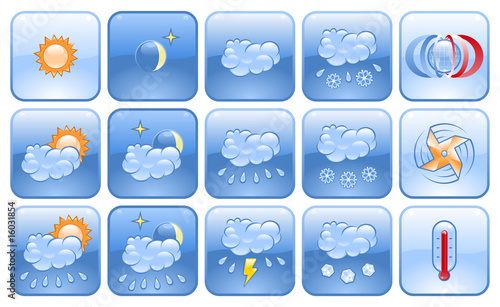 Set of weather forecast pictograms