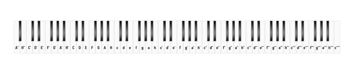 Klaviertasten mit Notenbeschriftung