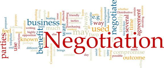 Negotiation word cloud