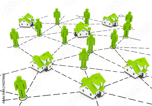 Real Estate Market network
