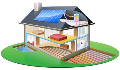 Habitation écologique (détouré)