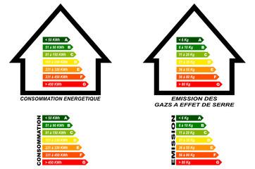 échelle des consommations electrique et emission des GES