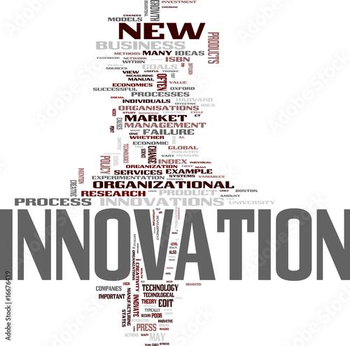 Innovation tag cloud