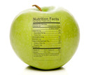 Apple Nutrition Facts poster