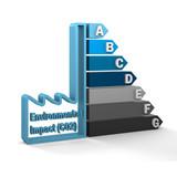 Environmental Impact (CO2) Rating Chart poster