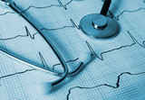 Cardiological test poster