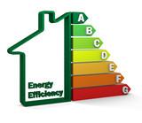 Energy Efficiency poster