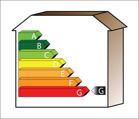 Energy House - Rate G