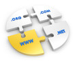WWW, com, net, org