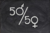 gender equal opportunity or representation poster