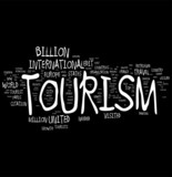 Tourism word cloud poster
