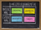 strengths, weaknesses, opportunities, threats - SWOT poster