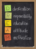 dedication responsibility education attitude motivation poster
