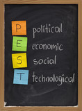 political, economic, social, technological analysis poster
