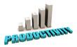 Blue Productivity