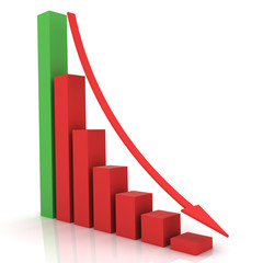 Business chart showing decrease