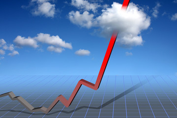 Trend curve pointing to sky-hihg success